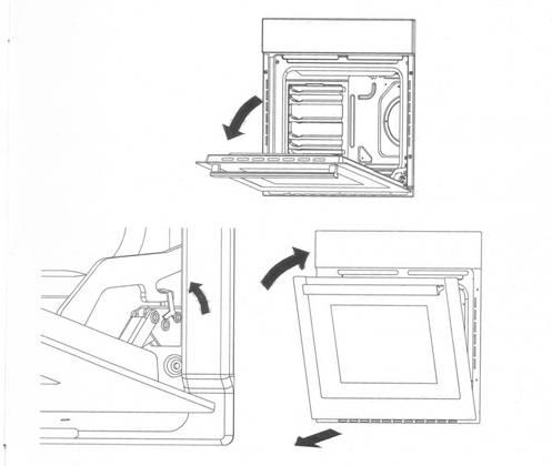 Cách gắn cửa lò nướng