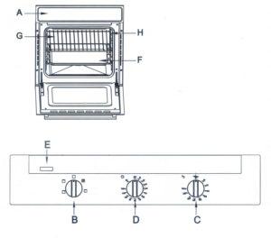 Bảng điều khiển lò nướng Torino